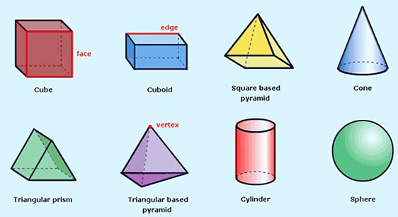 3 Dimensional Shapes Worksheet Inspirational Three Dimensional Shapes Questions for Tests and