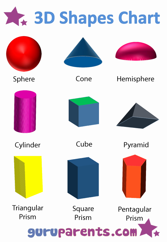 3 Dimensional Shapes Worksheet New Free Printable Charts and Worksheets for Early Years