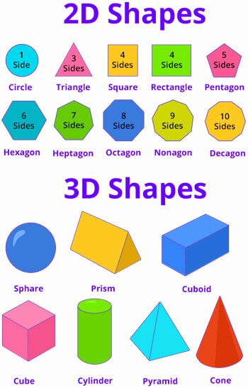 3d Shapes Worksheets 2nd Grade Fresh Geometry Games for 2nd Grade Kids Line Splash Math