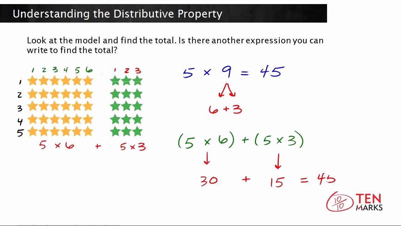 3rd Grade Distributive Property Worksheets Awesome Distributive Property Multiplication 3rd Grade Worksheets