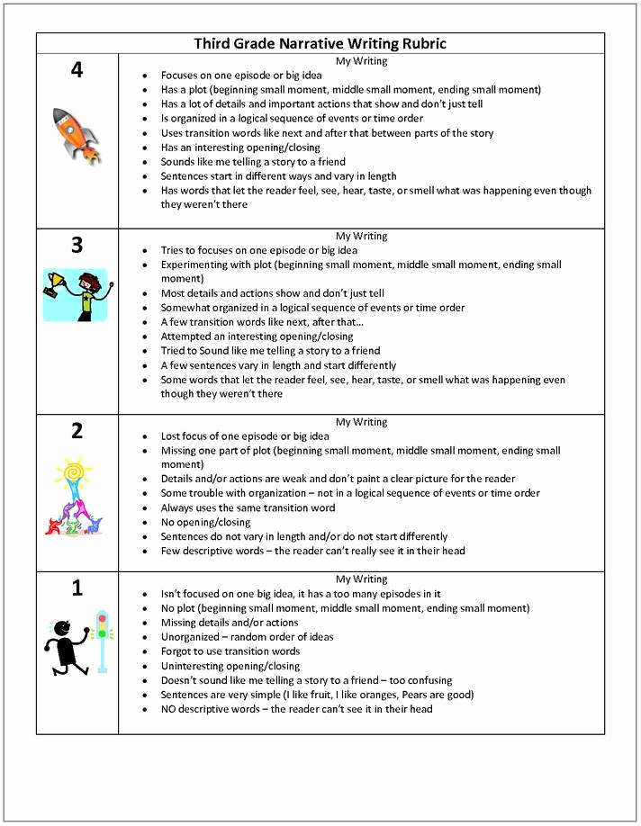 3rd Grade Main Idea Worksheets Awesome Main Idea Worksheets 3rd Grade