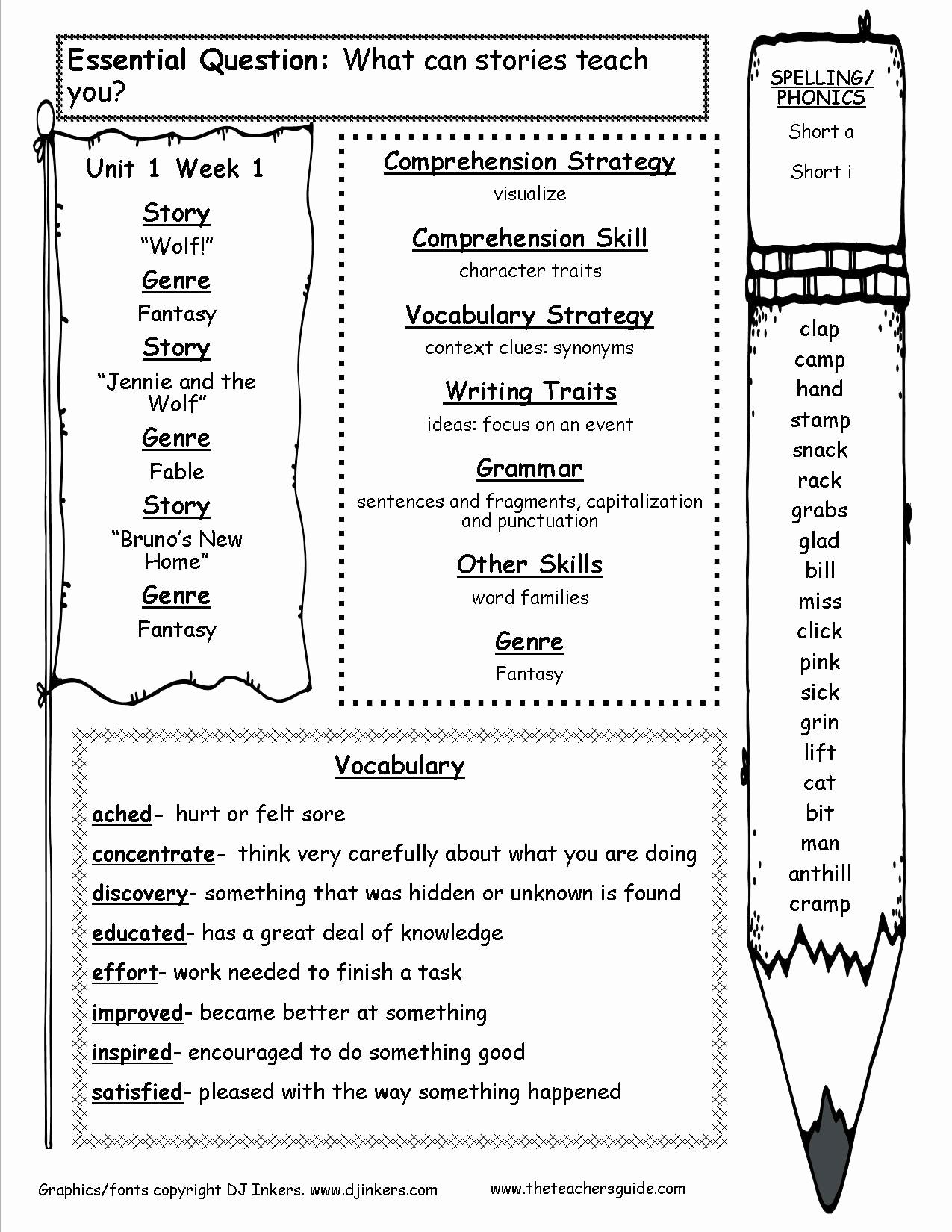 3rd Grade Main Idea Worksheets Elegant 10 Unique Third Grade Main Idea Worksheets 2020