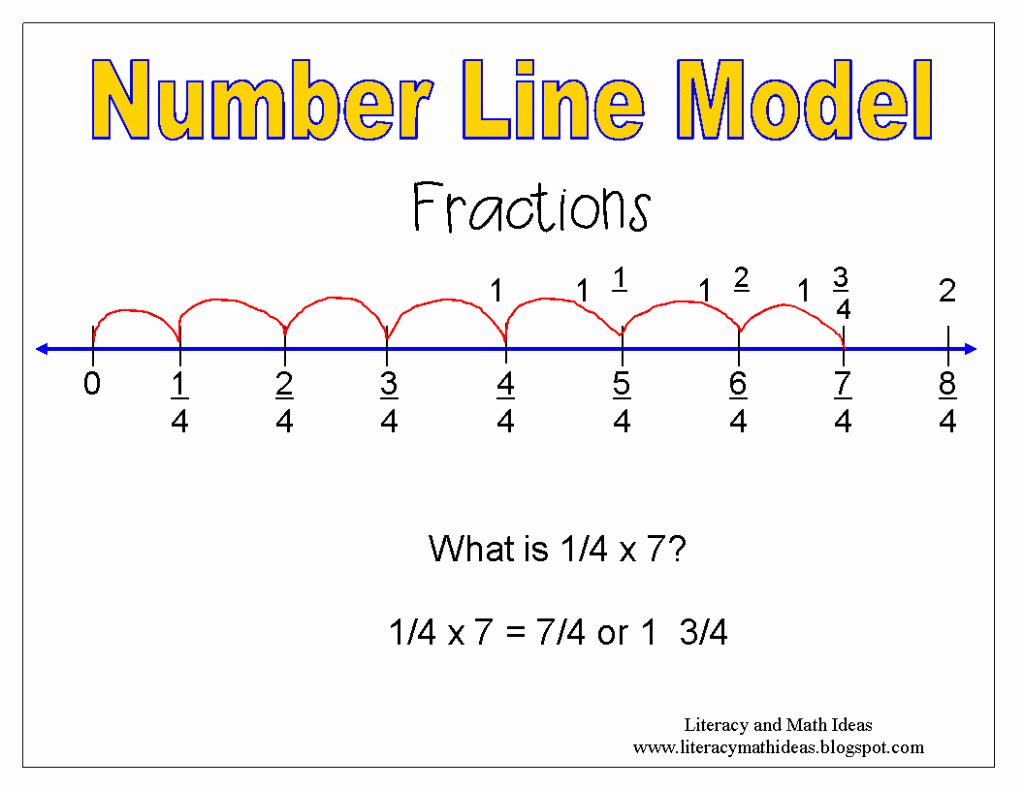 3rd Grade Number Line Worksheets Best Of 3rd Grade Math Number Line Worksheets Printable Worksheet