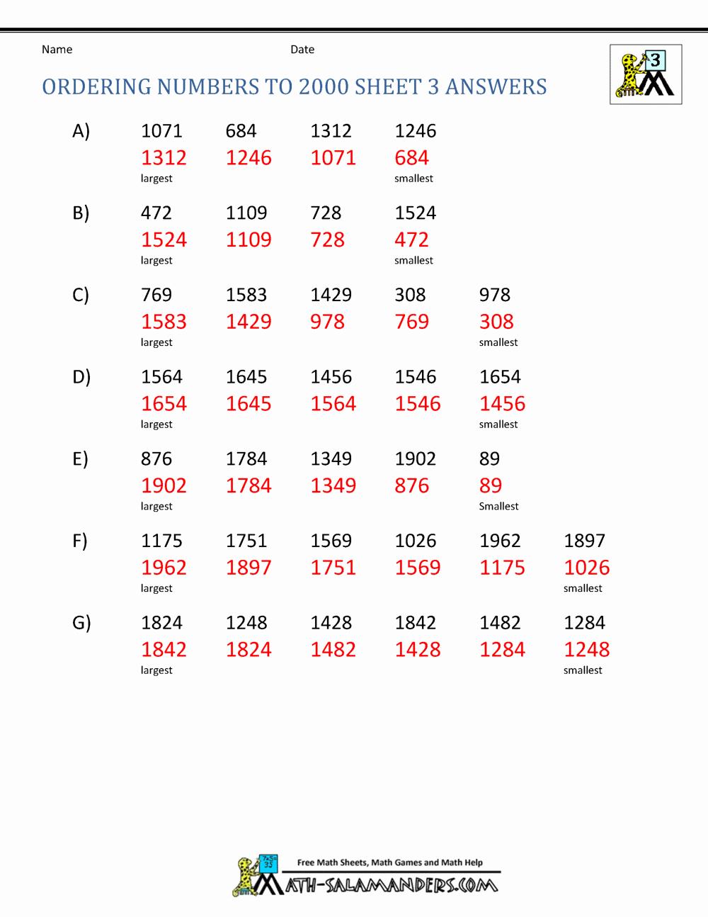 3rd Grade Number Line Worksheets Inspirational Fraction Number Line Worksheets 3rd Grade
