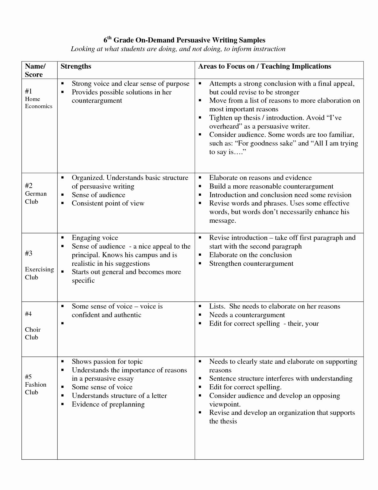 6th Grade Essay Writing Worksheets New Essays for 6th Grade topics 6th Grade Writing Prompts