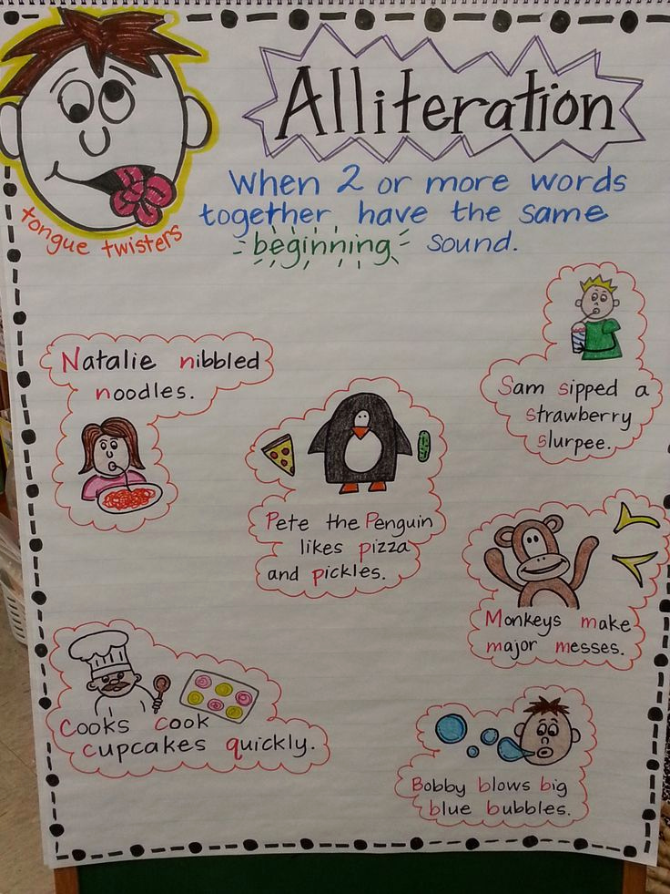 Alliteration Worksheets 4th Grade Inspirational Teacher Stuff It's Chart Day Teaching tools