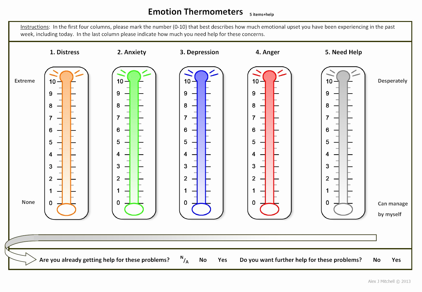 Anger thermometer Worksheet Fresh Anger thermometer Worksheet Printable Print