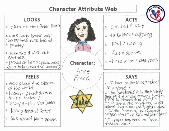 Anne Frank Worksheets Middle School Best Of Pin On Anne Frank Diary