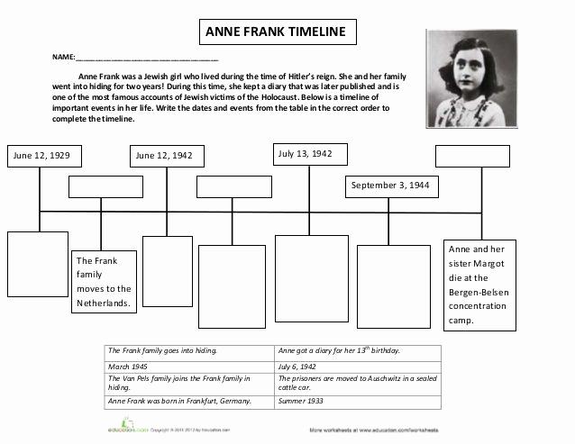Anne Frank Worksheets Middle School New Anne Frank Timeline Worksheet