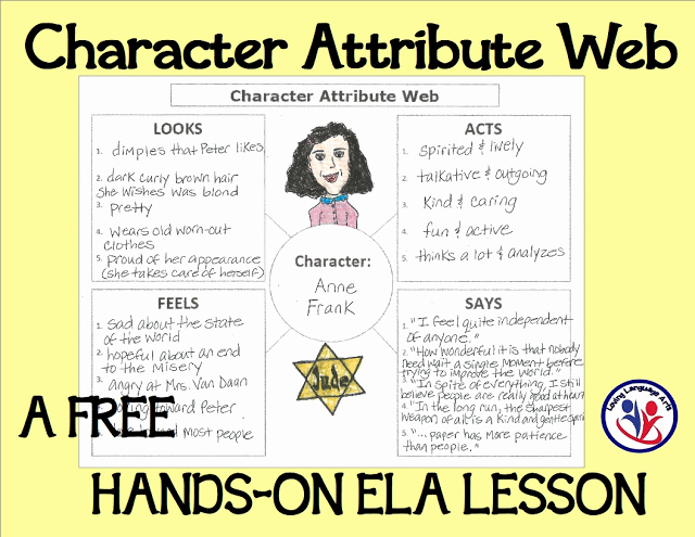 Anne Frank Worksheets Middle School Unique Character attribute Web Pin In 2020