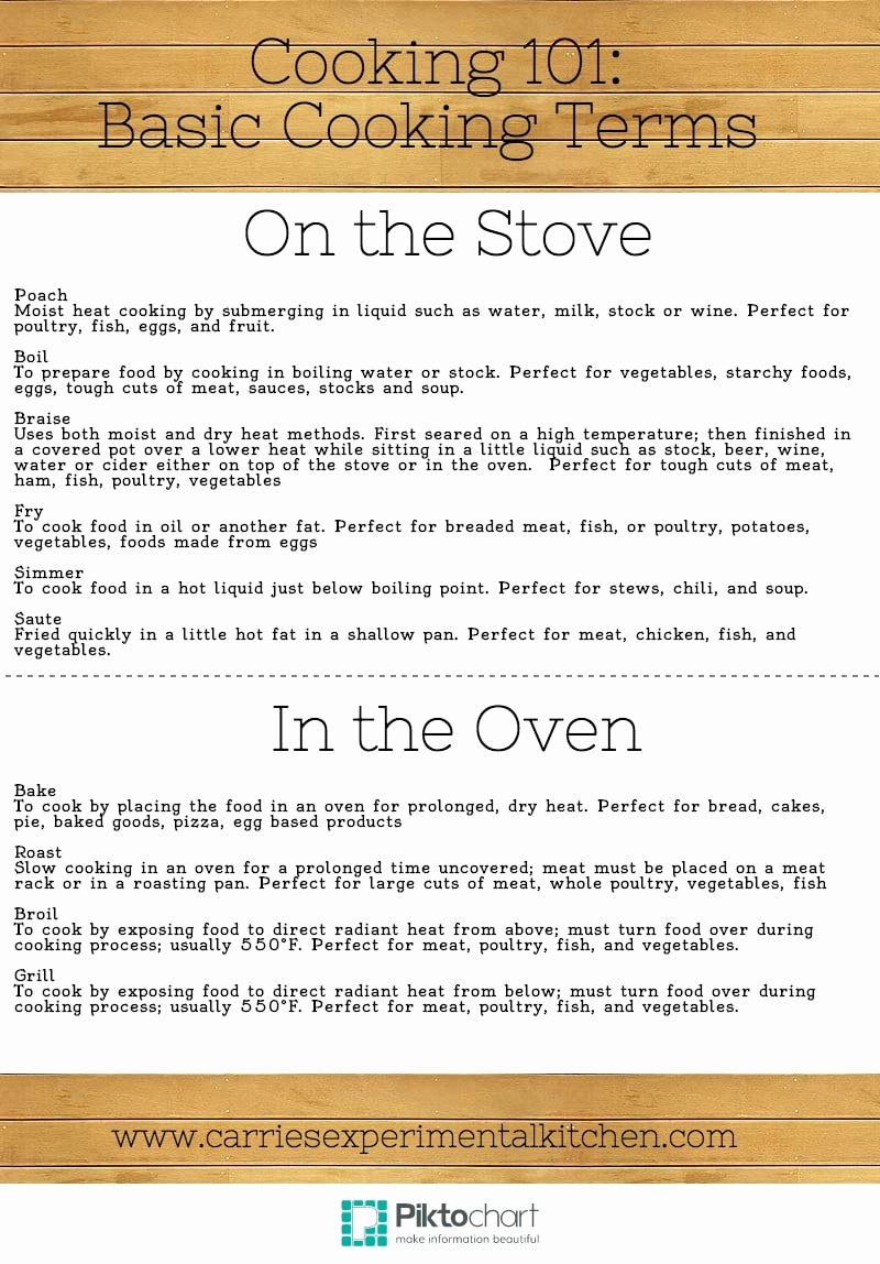 Basic Cooking Skills Worksheets Lovely Cooking 101 Basic Cooking Terms