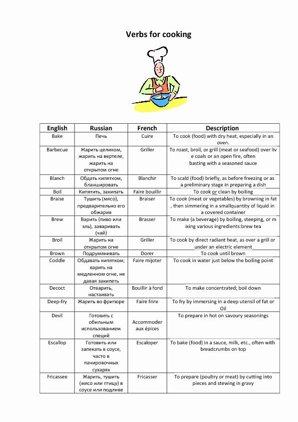 Basic Cooking Skills Worksheets Unique 82 Free Cooking Worksheets