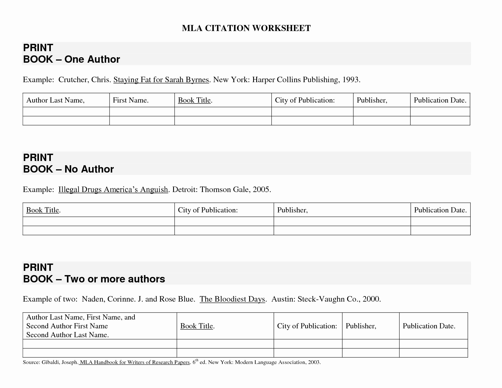 Bibliography Practice Worksheets Inspirational Mla Practice Worksheet Worksheet