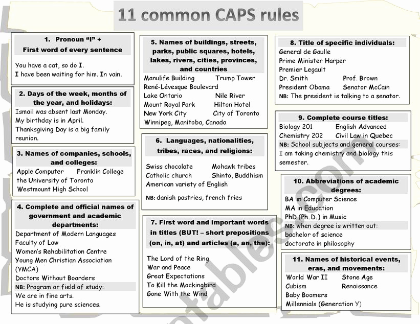 Capitalization Worksheet Middle School Fresh Pin On Grammar and Writing