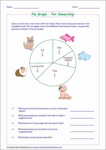 Circle Graphs Worksheets 7th Grade Awesome Circle Graph Worksheets 3rd Grade