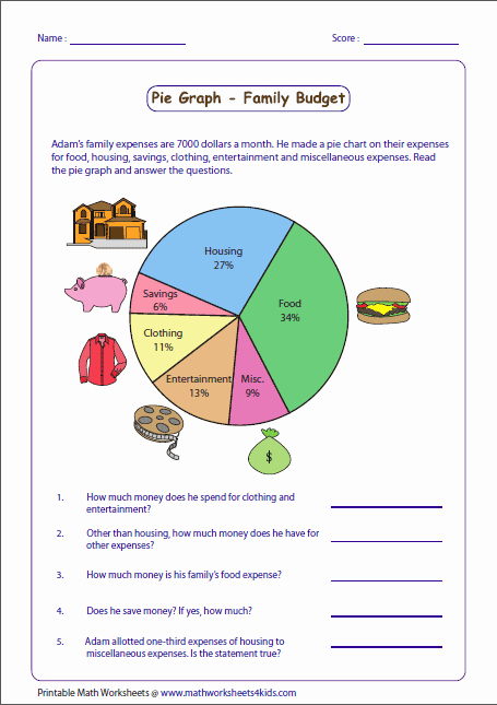 Circle Graphs Worksheets 7th Grade New Pie Graph Worksheets