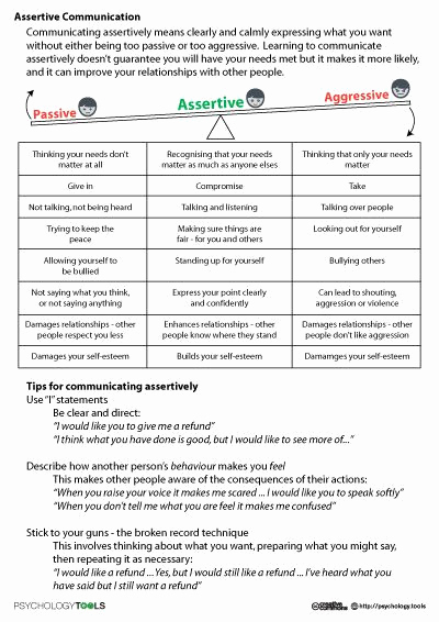 Communication Worksheets for Adults Fresh 30 Effective Munication Worksheets Adults