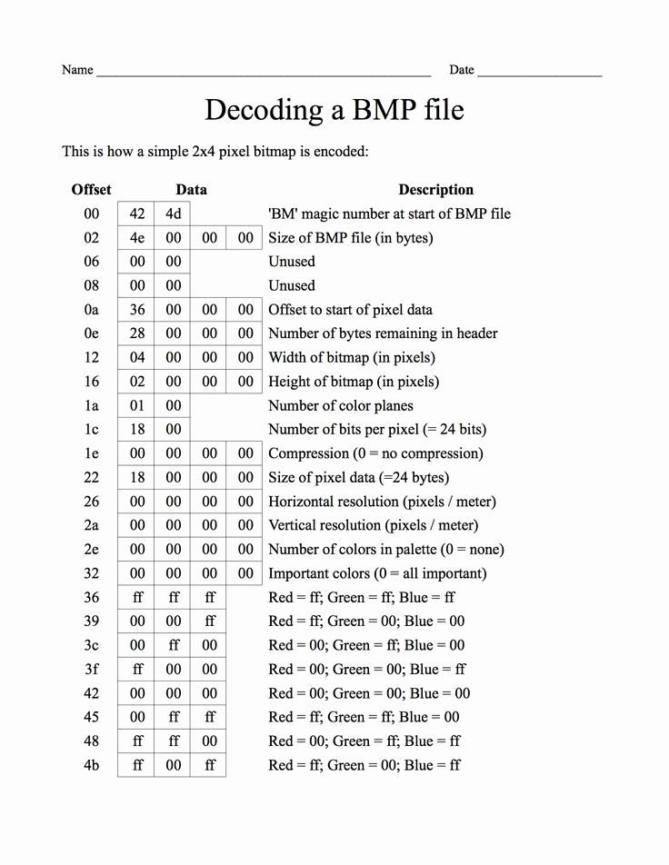 Computer Worksheets for Middle School Beautiful Cse4k12 A Collection Of Handouts Worksheets and