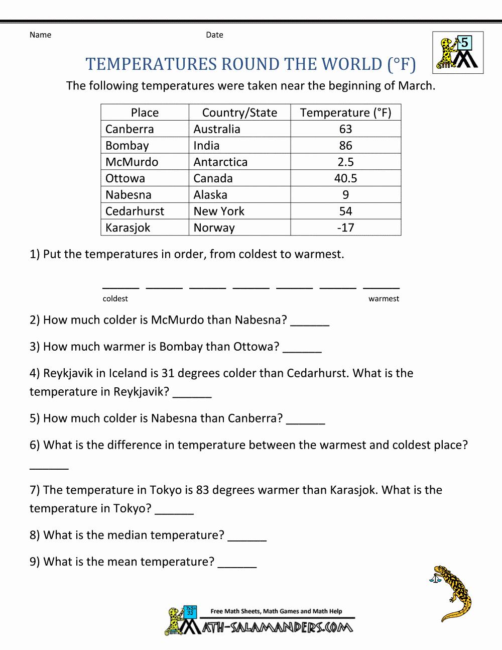 Conversion Worksheets 5th Grade New Printable Celsius Fahrenheit Temperature Conversion