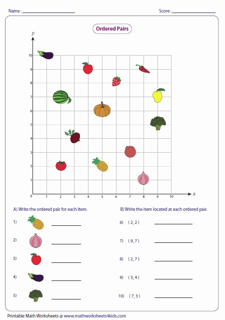 Coordinate Grid Map Worksheets Unique ordered Pairs and Coordinate Plane Worksheets with Images