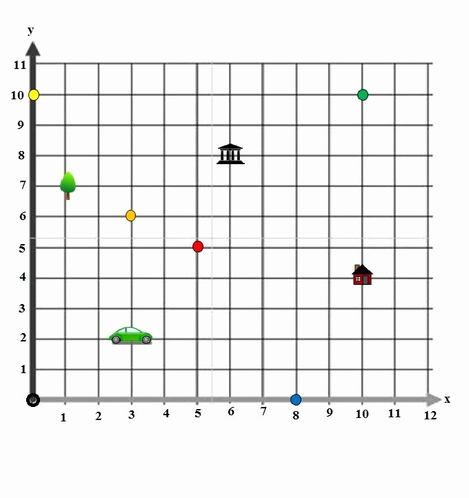 Coordinate Grids Worksheets 5th Grade Awesome Coordinate Plane Review Schoolin Kids