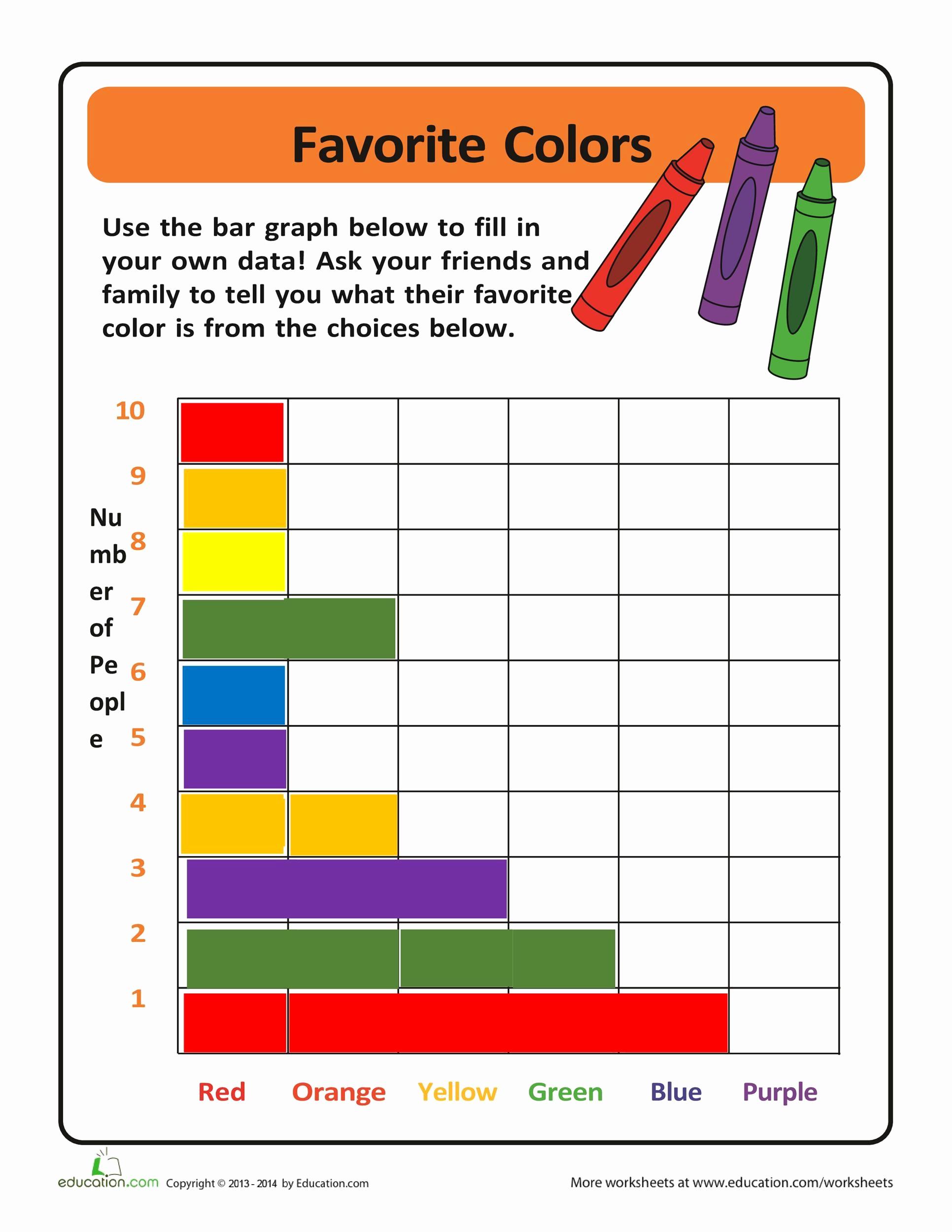 Creating Bar Graph Worksheets Fresh 41 Blank Bar Graph Templates [bar Graph Worksheets]