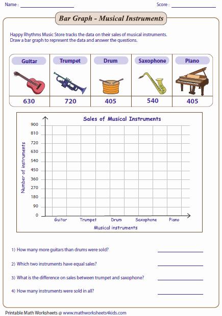 Creating Bar Graph Worksheets Luxury Bar Graph Worksheets