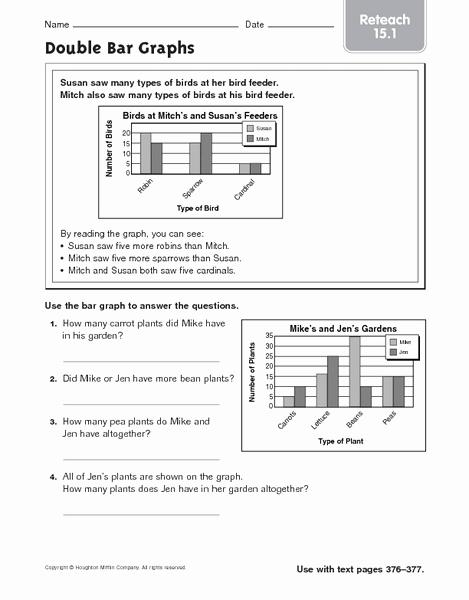 Double Bar Graphs Worksheet Best Of Double Bar Graphs Reteach 15 1 Worksheet for 4th 5th