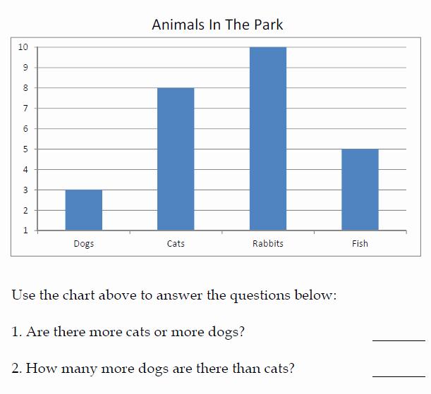 Double Bar Graphs Worksheet Inspirational Grade 4 Double Bar Graph Worksheets Free Table Bar Chart