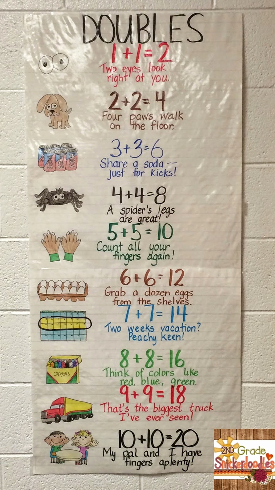 Double Facts Worksheets New 2nd Grade Snickerdoodles Doubles Facts Freebie