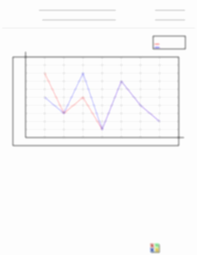 Double Line Graph Worksheets Awesome Graphing Doubleline P Pdf Name Score Teacher Date