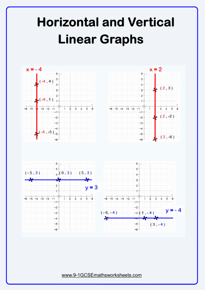 Double Line Graph Worksheets Awesome Straight Line Graphs Worksheet Practice Questions Cazoomy
