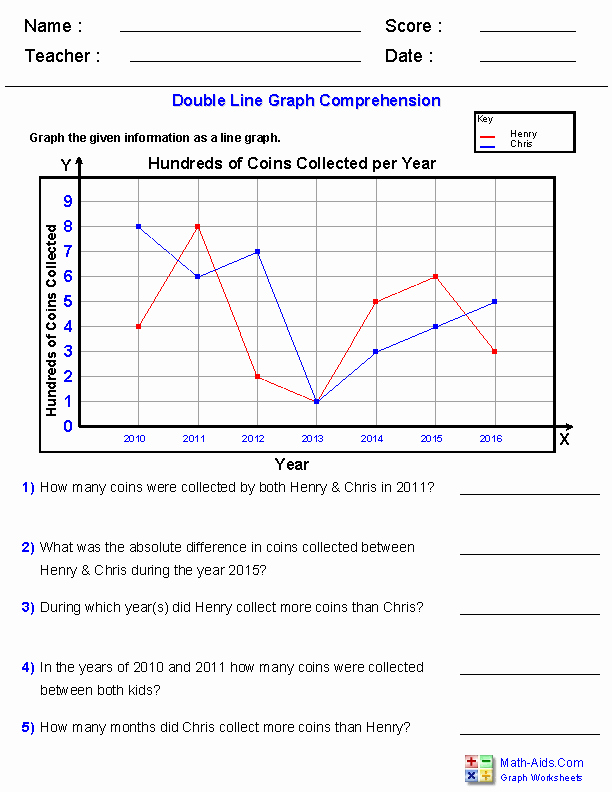 Double Line Graph Worksheets Beautiful Graph Worksheets
