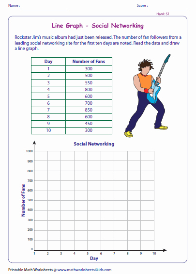 Double Line Graph Worksheets Beautiful Line Graphs Worksheet Ks2 Index Of Maths Resources