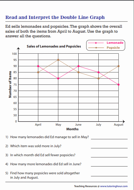 Double Line Graph Worksheets New Line Graph Worksheets In 2020