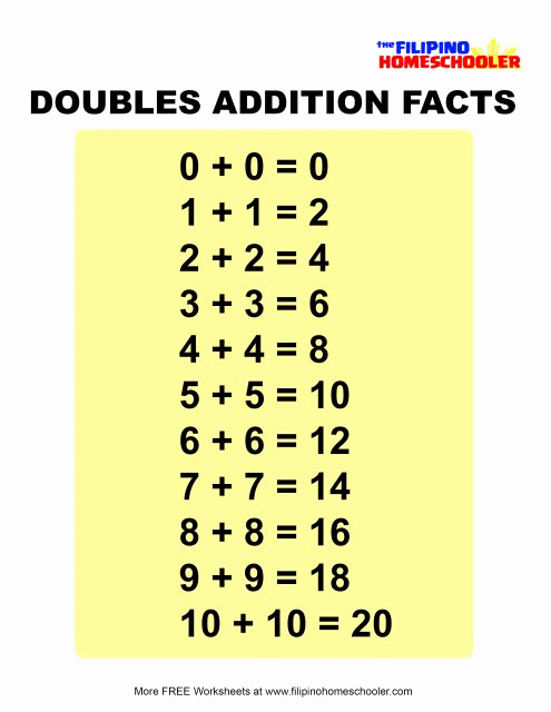 Doubles Addition Worksheet Lovely Adding Doubles Worksheets and Teaching Strategies — the