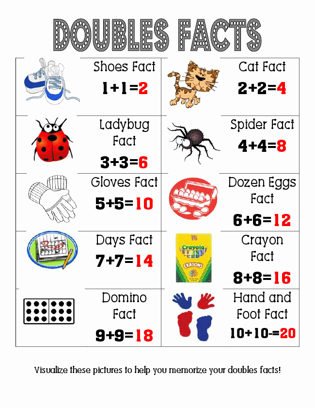 Doubles Math Facts Worksheet Beautiful Mrs Chappell S 2nd Grade Blog Doubles Facts Poster