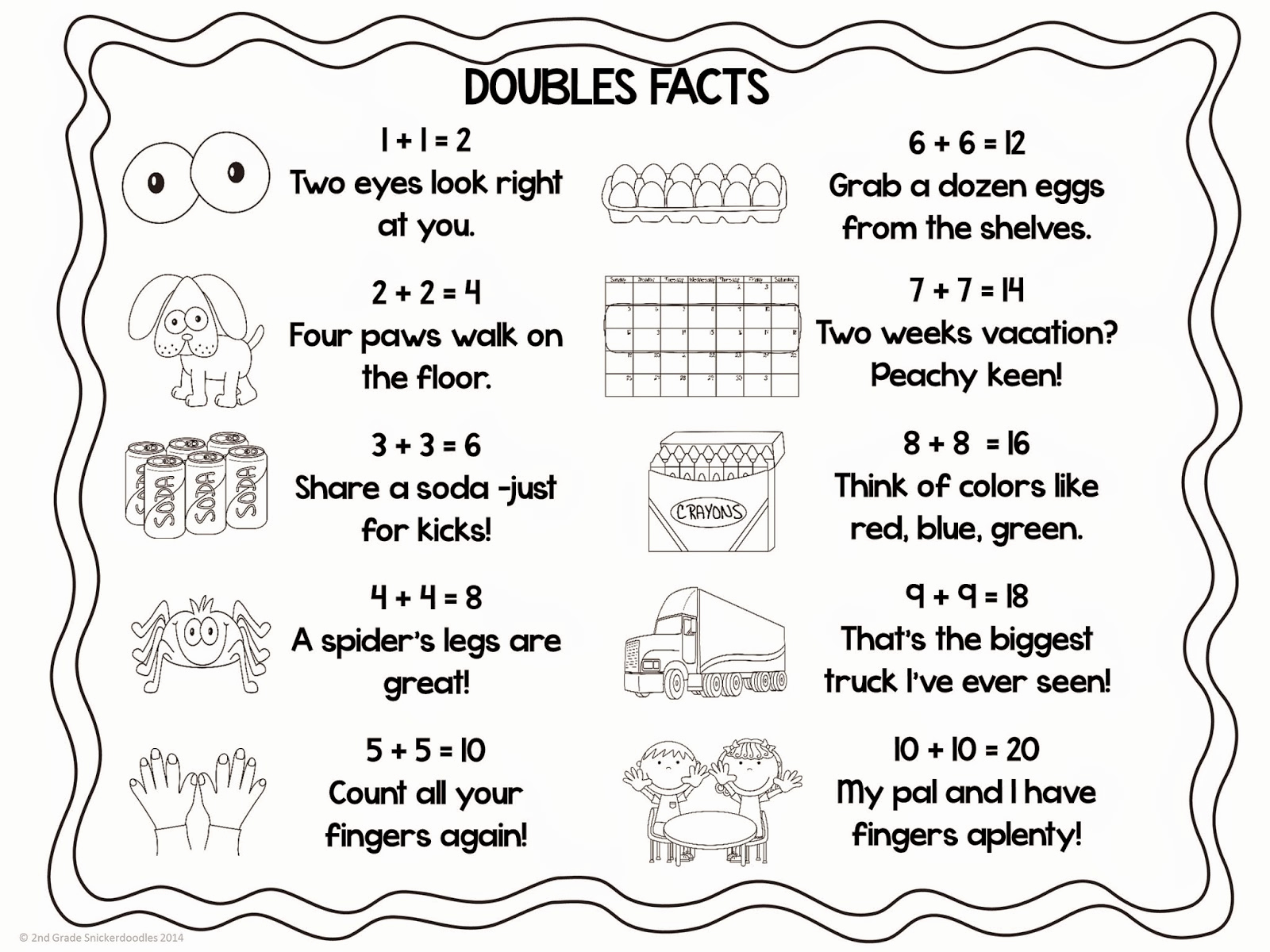 Doubles Math Facts Worksheet Luxury 2nd Grade Snickerdoodles Doubles Facts Freebie