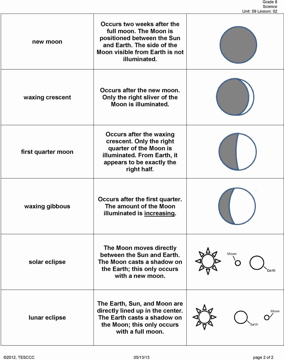 Eclipse Worksheets for Middle School Elegant 20 Eclipse Worksheets for Middle School