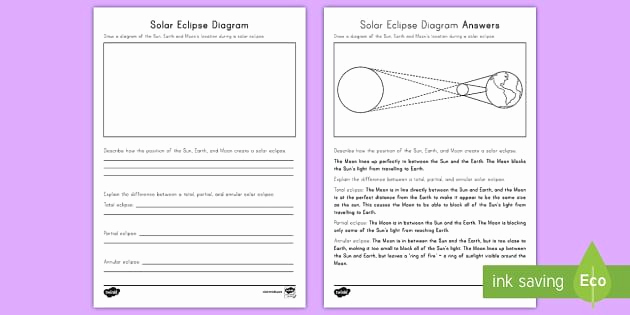 Eclipse Worksheets for Middle School Fresh solar Eclipse Diagram Activity Sheet