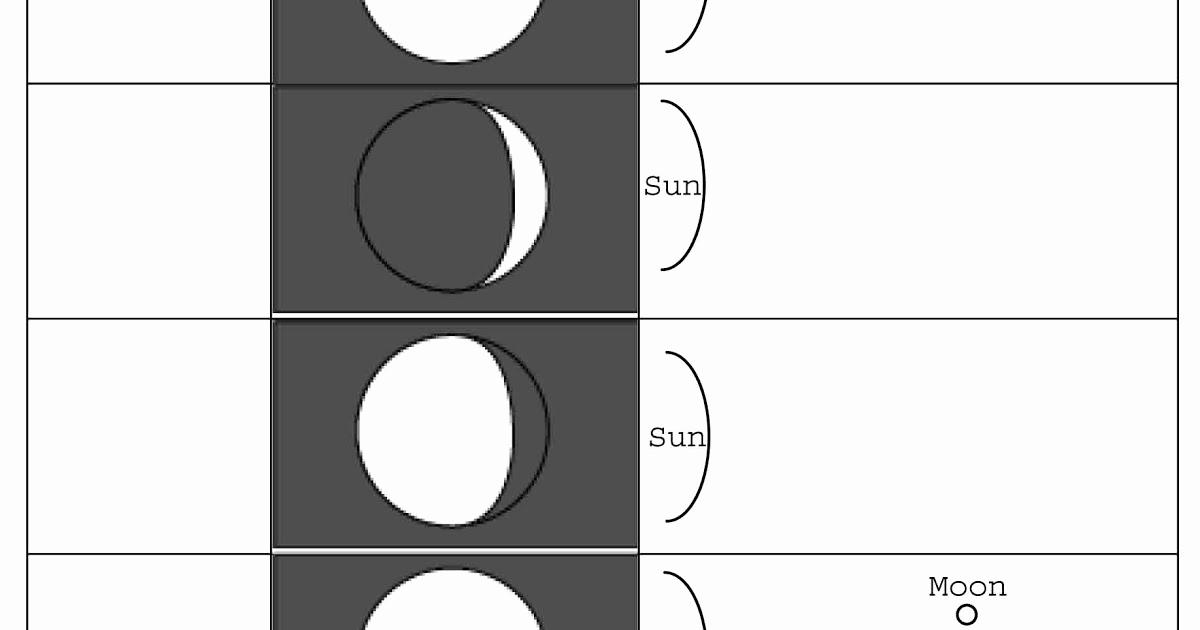 Eclipse Worksheets for Middle School Unique 30 Eclipse Worksheet Middle School Worksheet Iist source