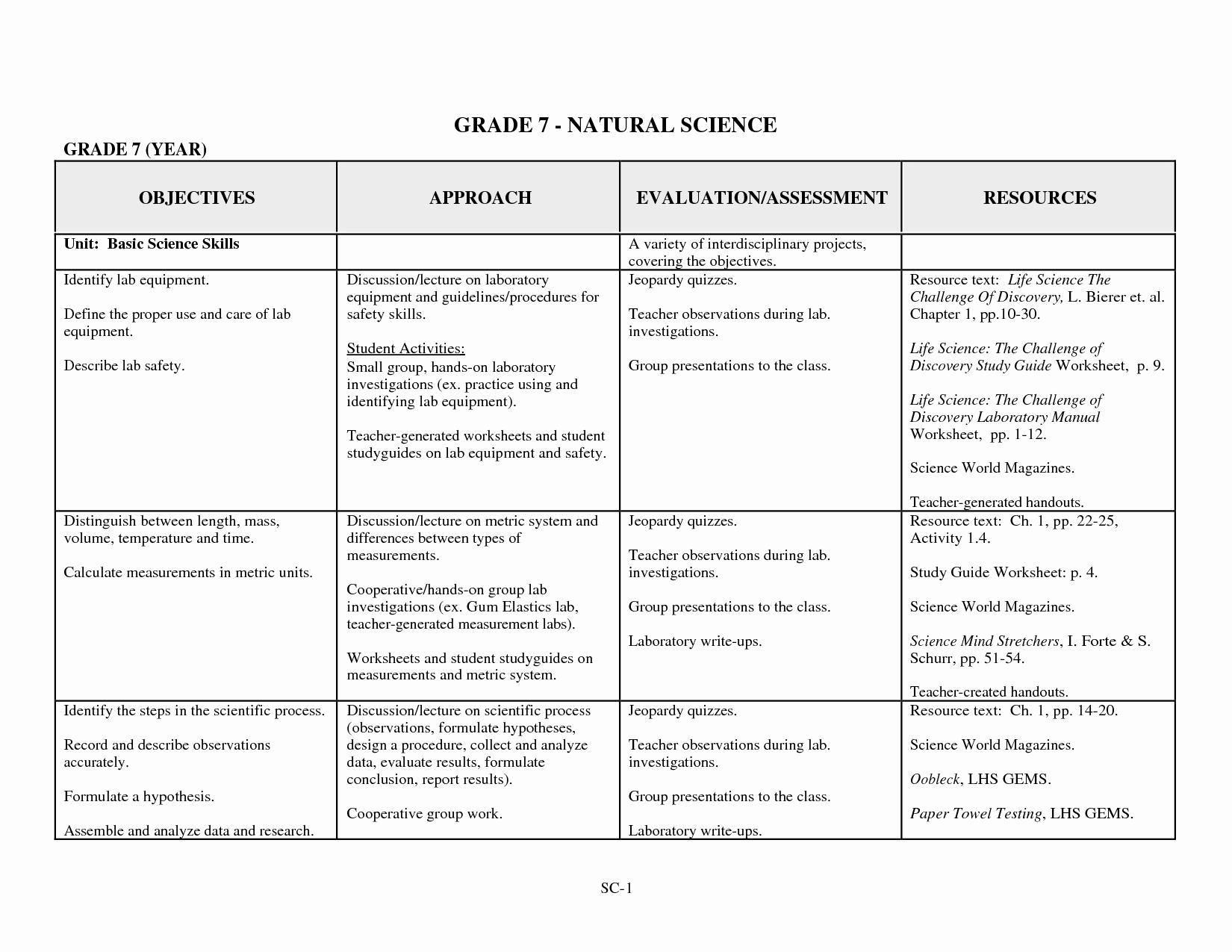 Editing and Proofreading Worksheets Best Of 11 Best Of Editing and Proofreading Worksheets