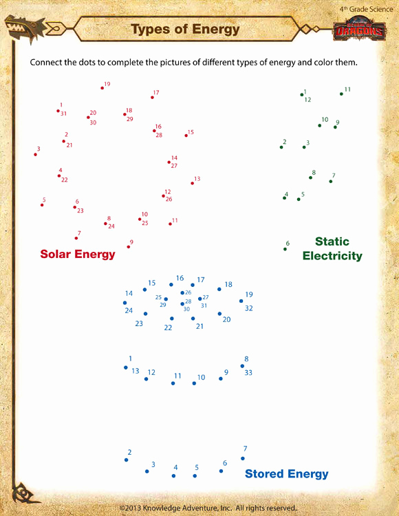 Energy 4th Grade Worksheets Beautiful Types Of Energy View – Science Worksheet for 4th Grade sod