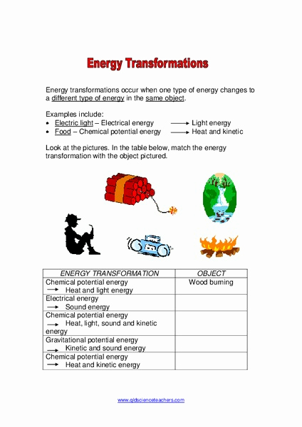 Energy 4th Grade Worksheets Inspirational Energy Transformations Worksheet for 4th 8th Grade