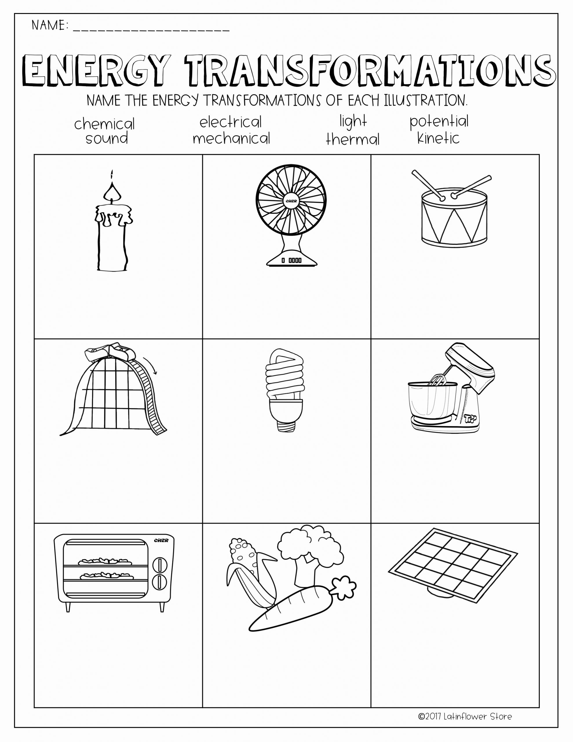 Energy 4th Grade Worksheets Lovely thermal Energy Transfer Worksheet