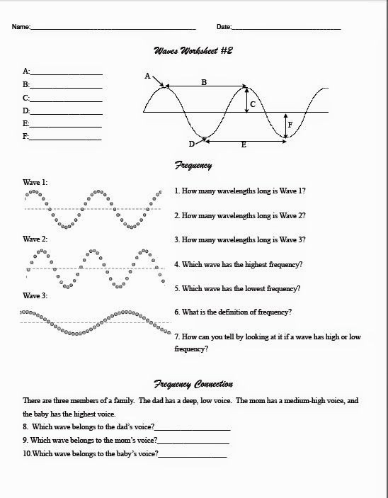 Energy 4th Grade Worksheets Unique 20 sound Energy Worksheets 4th Grade