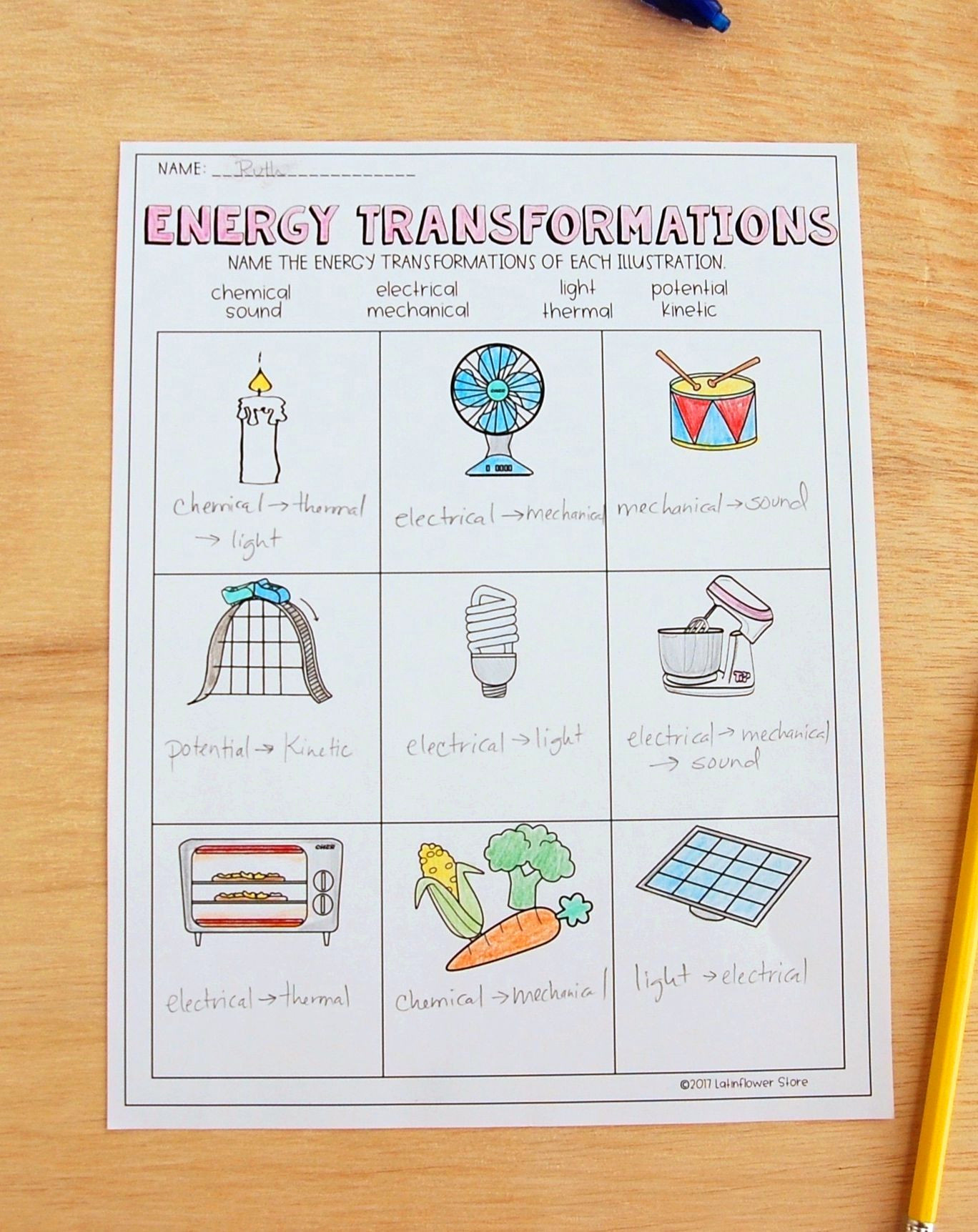 Energy Worksheets Middle School Pdf Fresh 20 Energy Transformation Worksheets Middle School