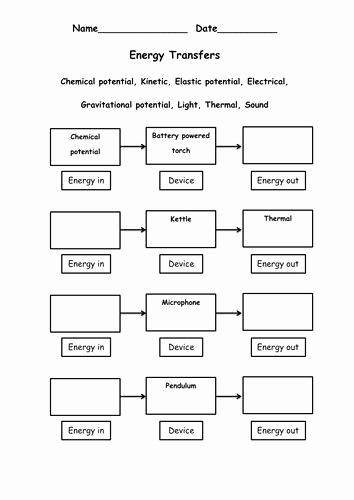 Energy Worksheets Middle School Pdf Lovely 50 Energy Transformation Worksheet Middle School In 2020