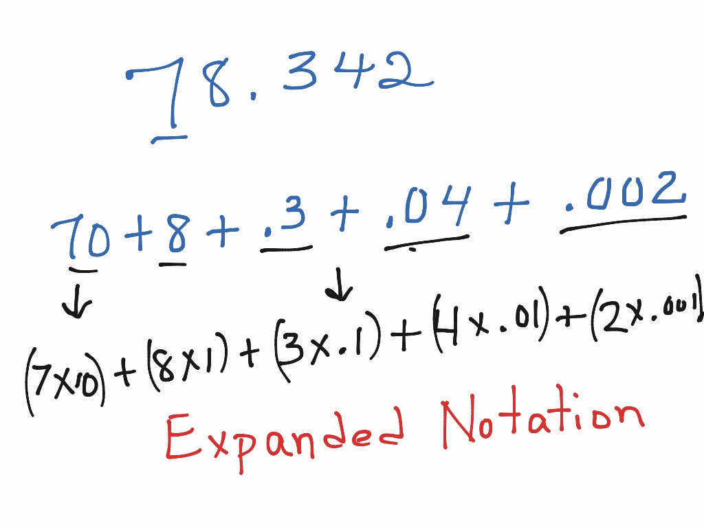 Expanded Notation Worksheets Beautiful Expanded Notation Worksheet Year 5