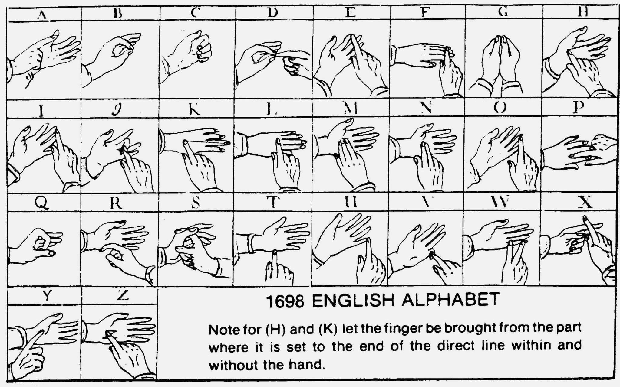 Fingerspelling Practice Worksheets Awesome Fingerspelling Practice Worksheets